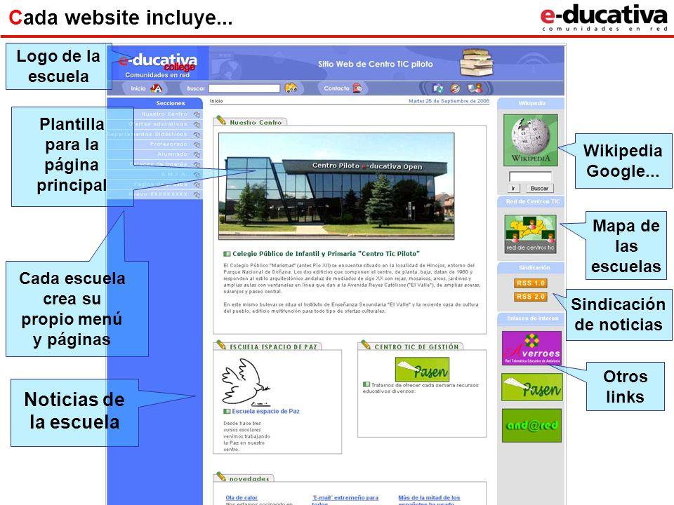 Cada website incluye... Noticias de la escuela Logo de la escuela