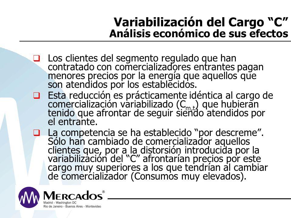 Variabilización del Cargo C Análisis económico de sus efectos