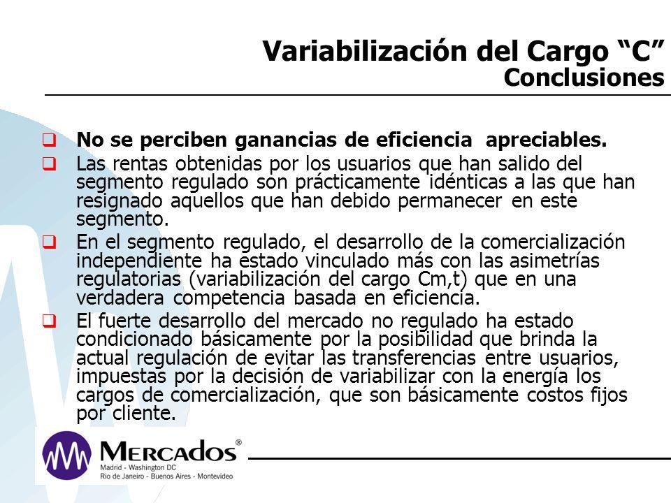 Variabilización del Cargo C Conclusiones