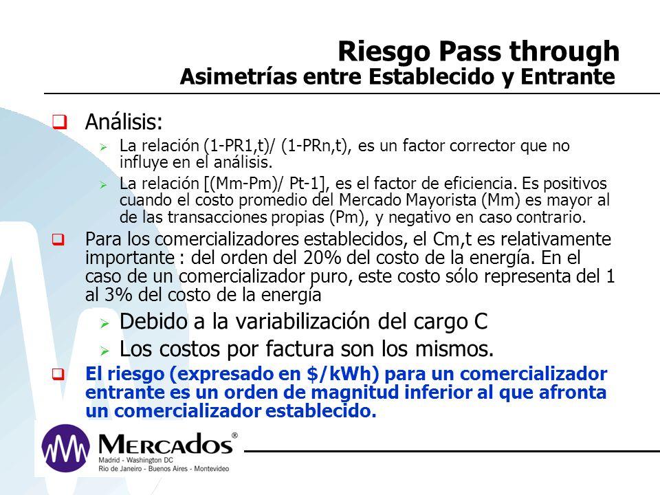 Riesgo Pass through Asimetrías entre Establecido y Entrante