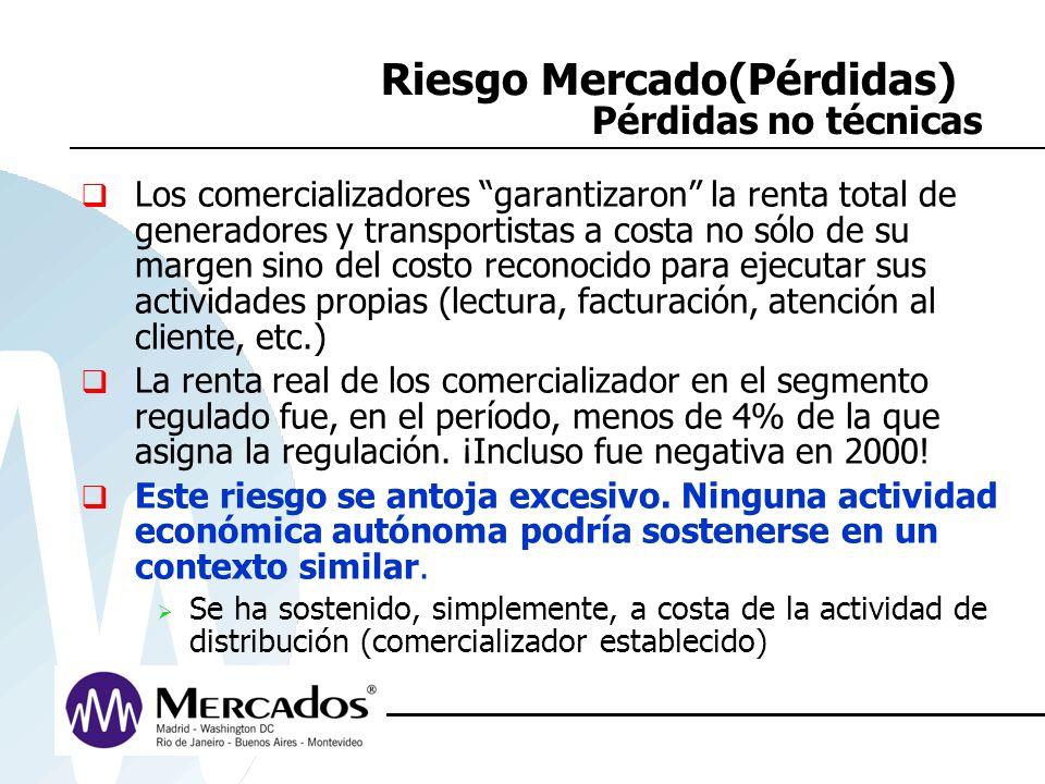 Riesgo Mercado(Pérdidas) Pérdidas no técnicas