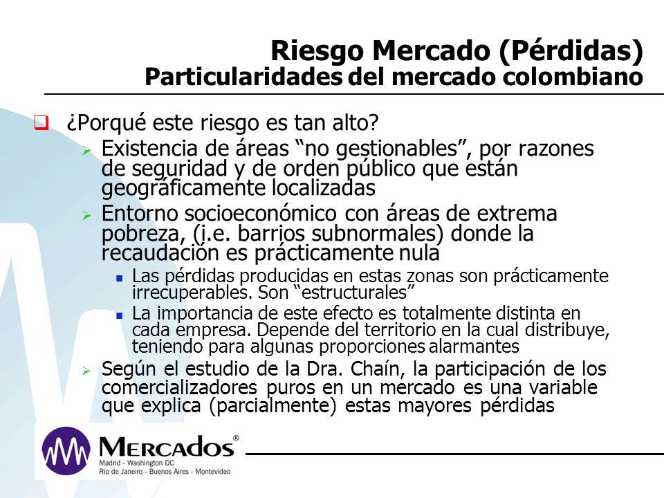 Riesgo Mercado (Pérdidas) Particularidades del mercado colombiano