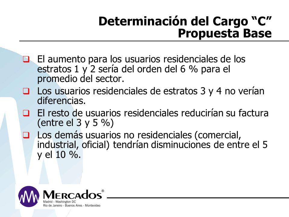 Determinación del Cargo C Propuesta Base
