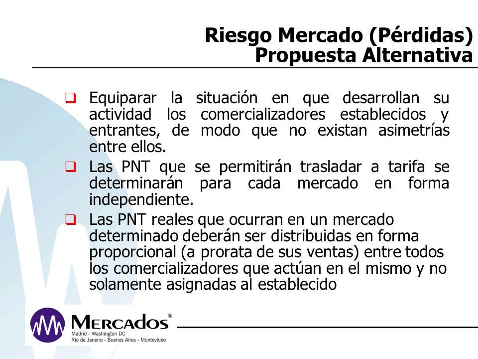 Riesgo Mercado (Pérdidas) Propuesta Alternativa