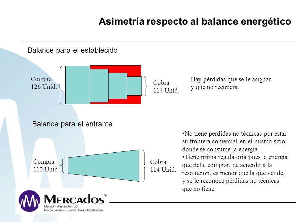 Asimetría respecto al balance energético