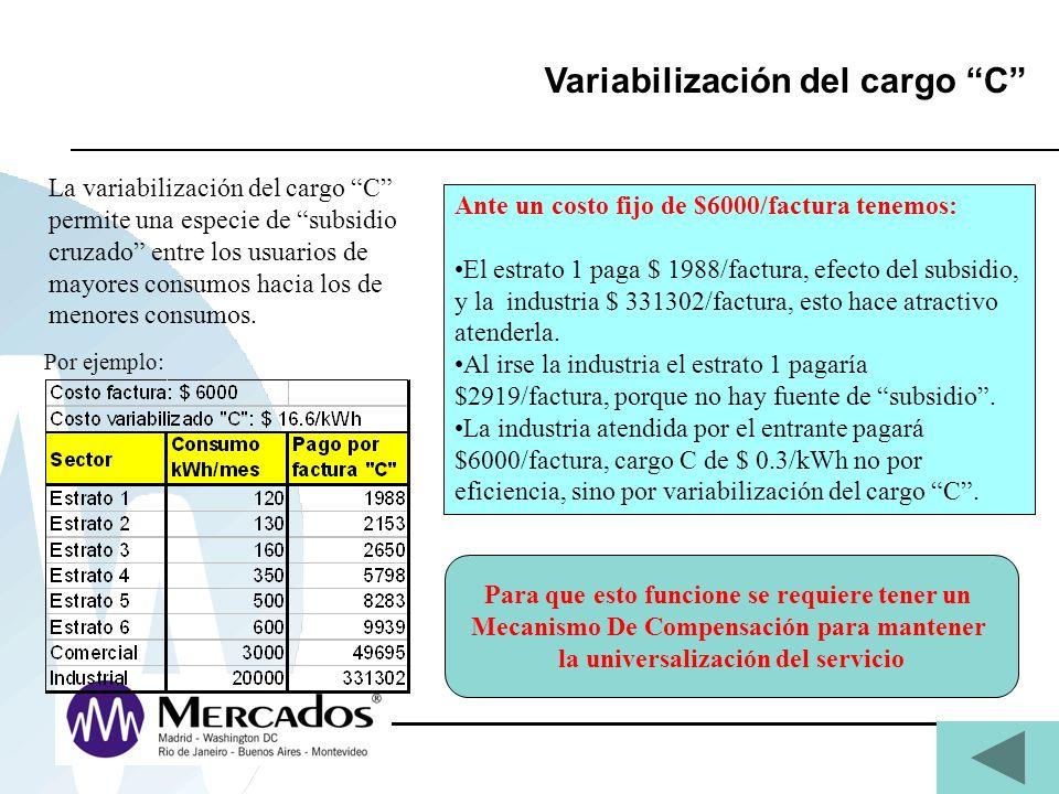 Variabilización del cargo C