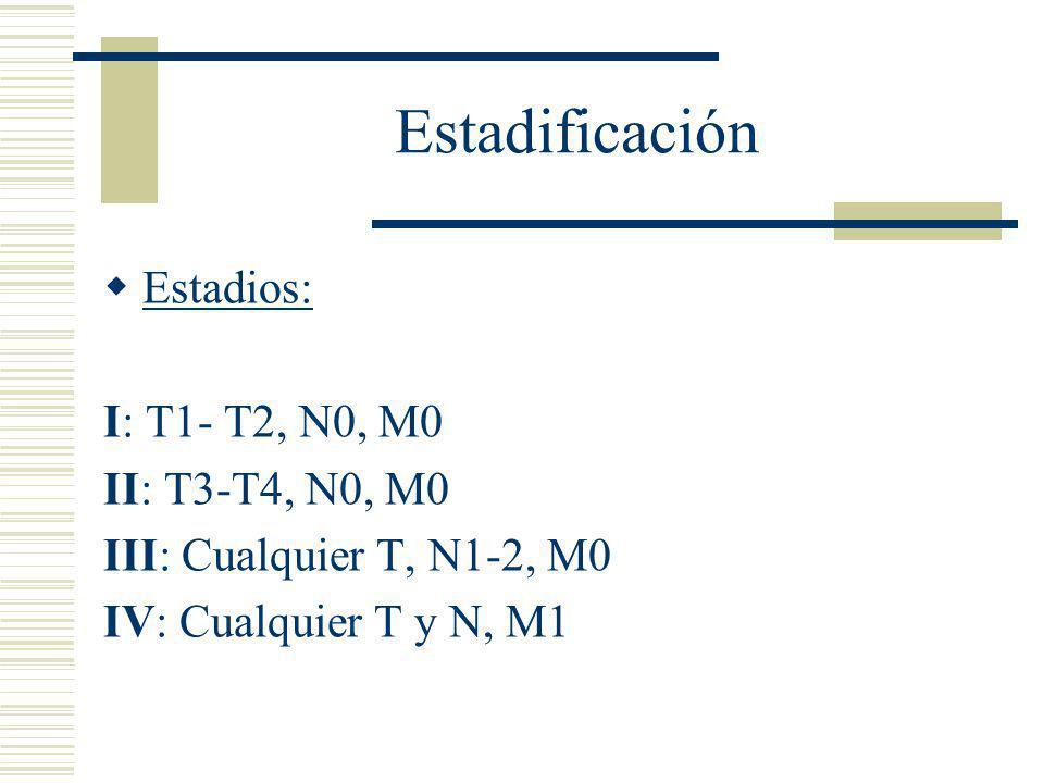 Estadificación Estadios: I: T1- T2, N0, M0 II: T3-T4, N0, M0