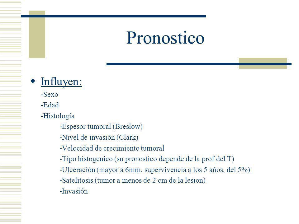 Pronostico Influyen: -Sexo -Edad -Histología