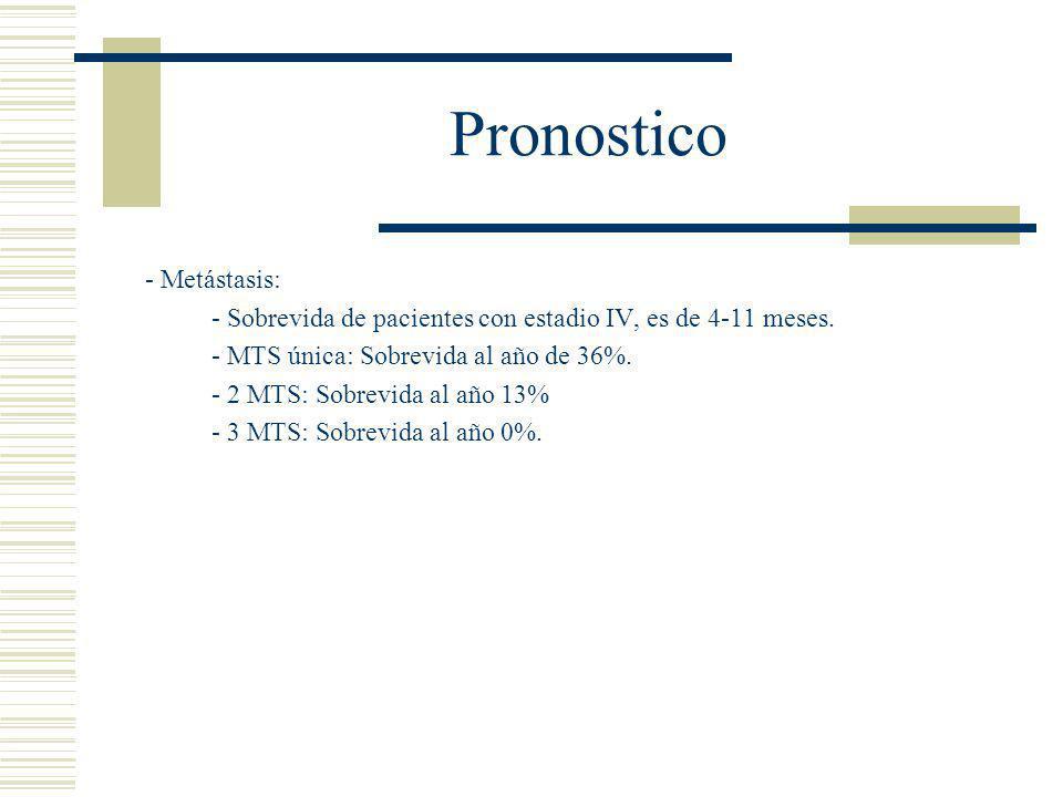 Pronostico - Metástasis: