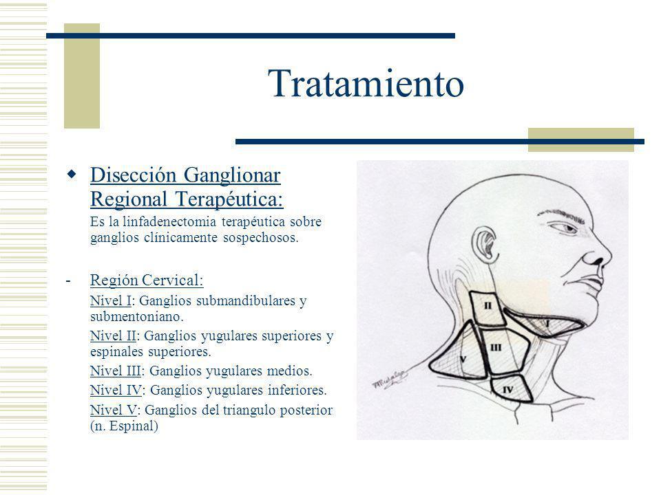 Tratamiento Disección Ganglionar Regional Terapéutica:
