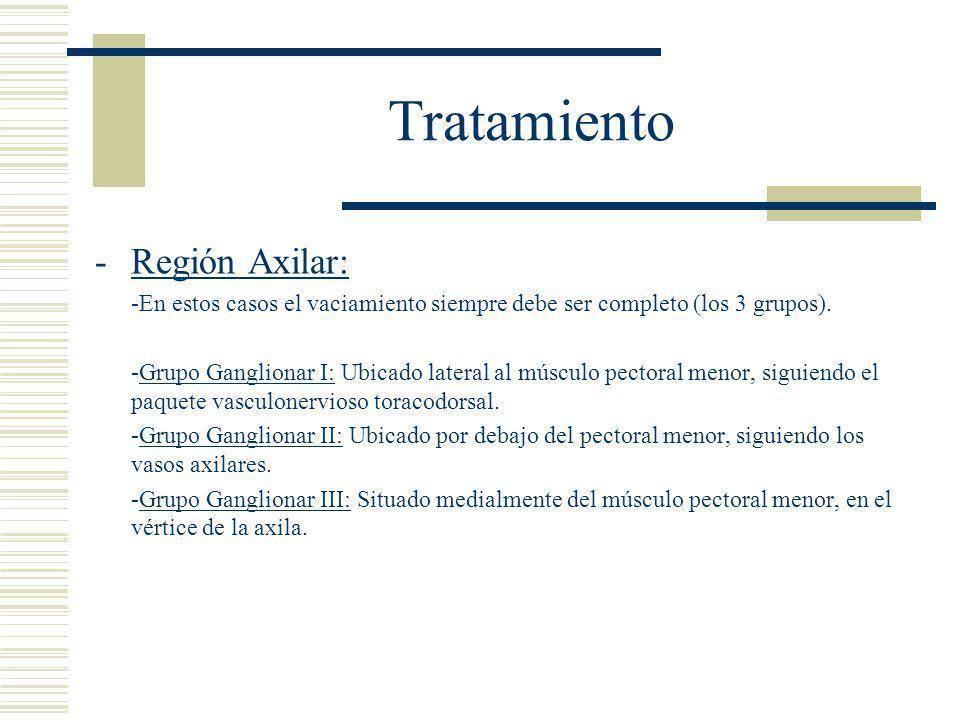 Tratamiento Región Axilar: