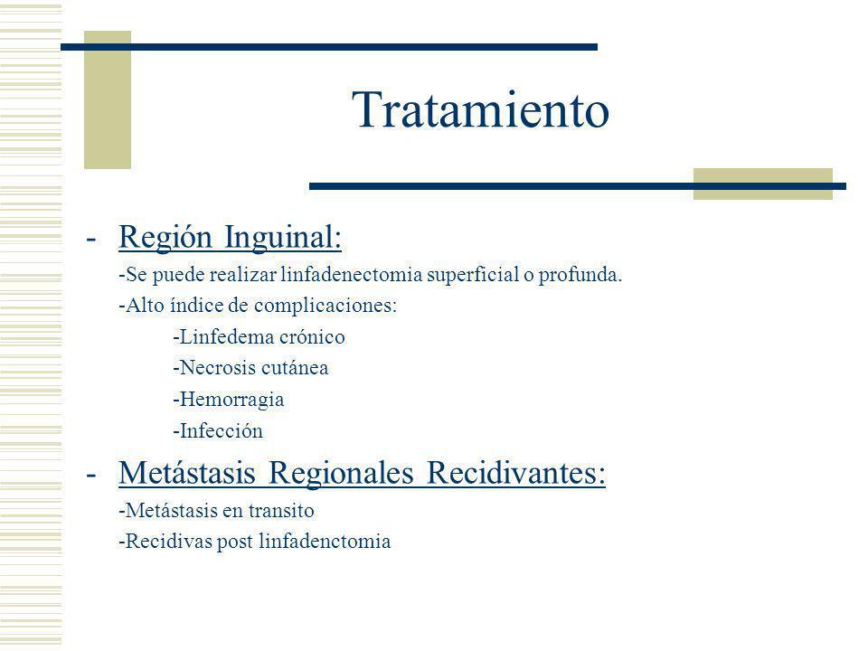 Tratamiento Región Inguinal: Metástasis Regionales Recidivantes: