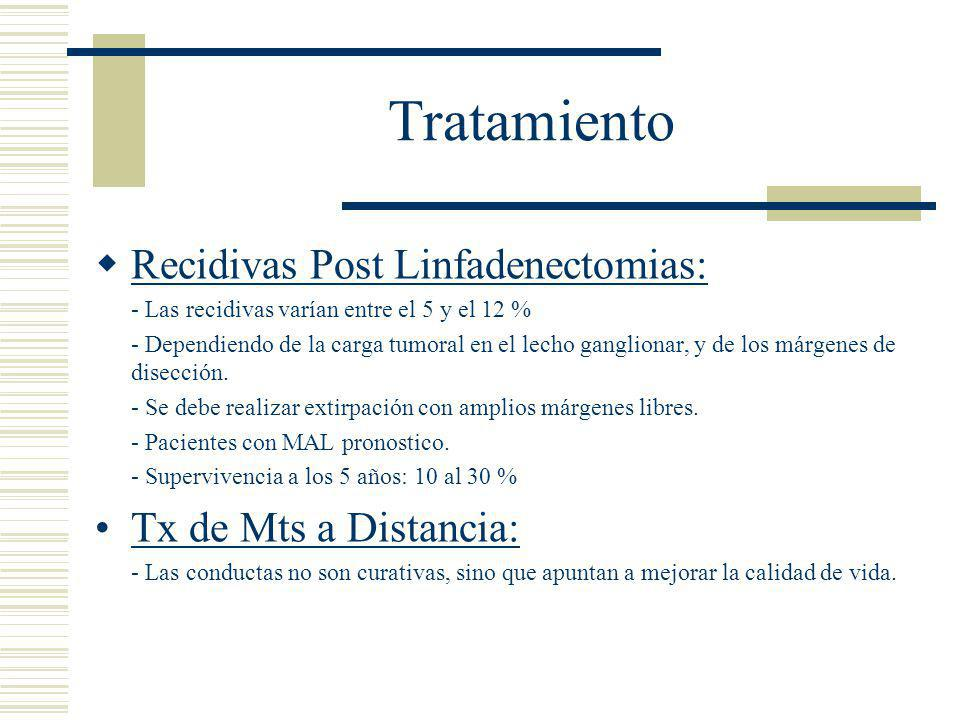 Tratamiento Recidivas Post Linfadenectomias: Tx de Mts a Distancia: