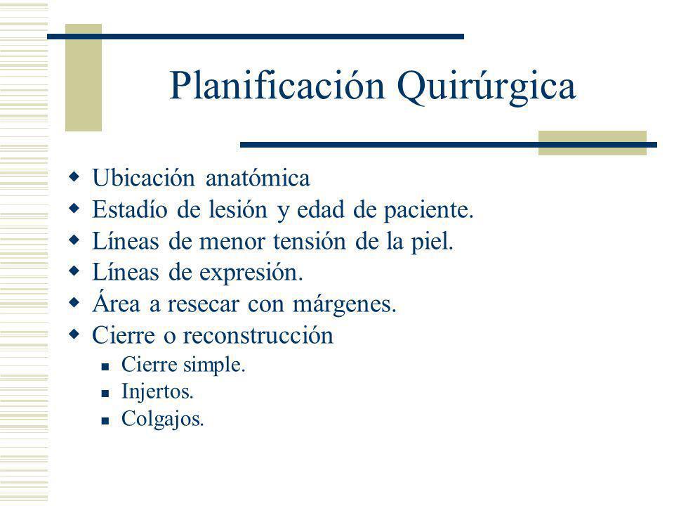 Planificación Quirúrgica