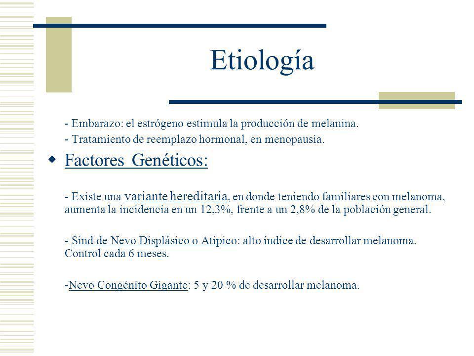 Etiología Factores Genéticos: