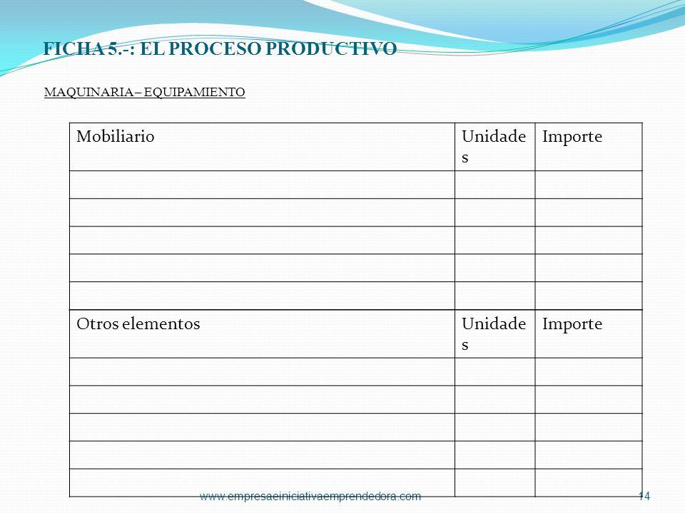 FICHA 5.-: EL PROCESO PRODUCTIVO