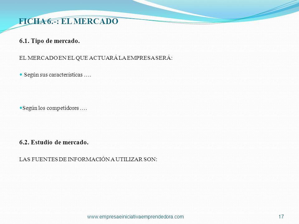 FICHA 6.-: EL MERCADO 6.1. Tipo de mercado. 6.2. Estudio de mercado.