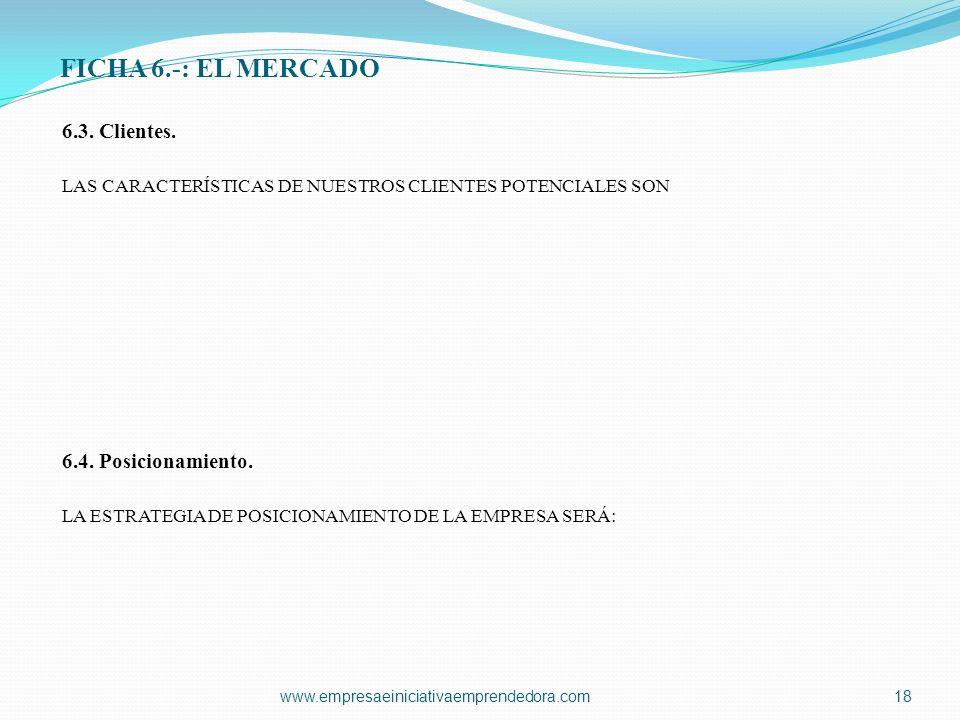 FICHA 6.-: EL MERCADO 6.3. Clientes. 6.4. Posicionamiento.