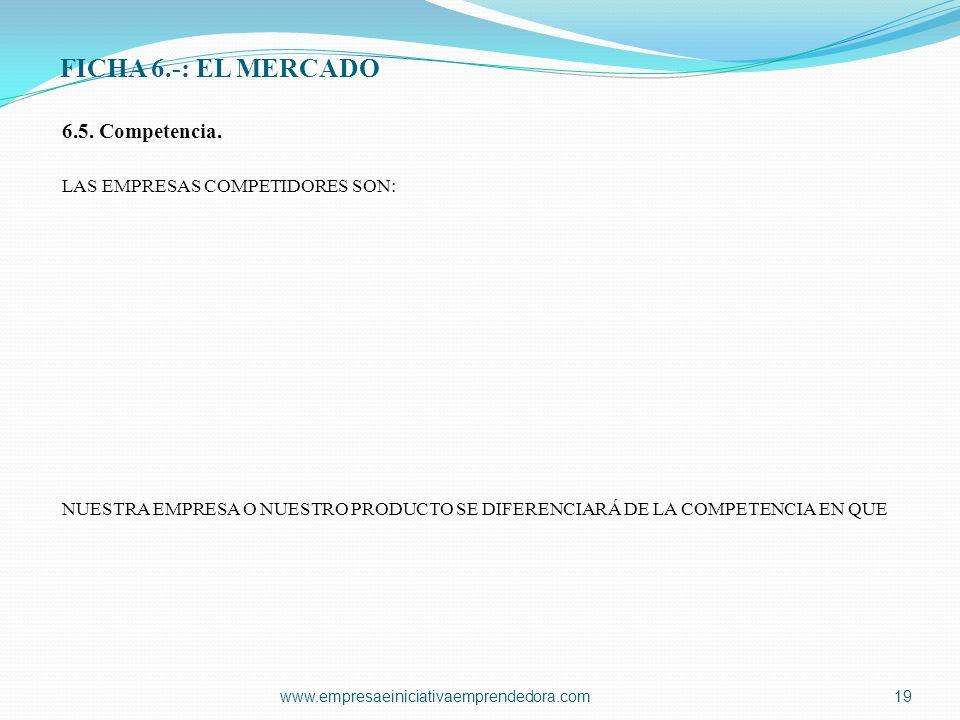 FICHA 6.-: EL MERCADO 6.5. Competencia. LAS EMPRESAS COMPETIDORES SON: