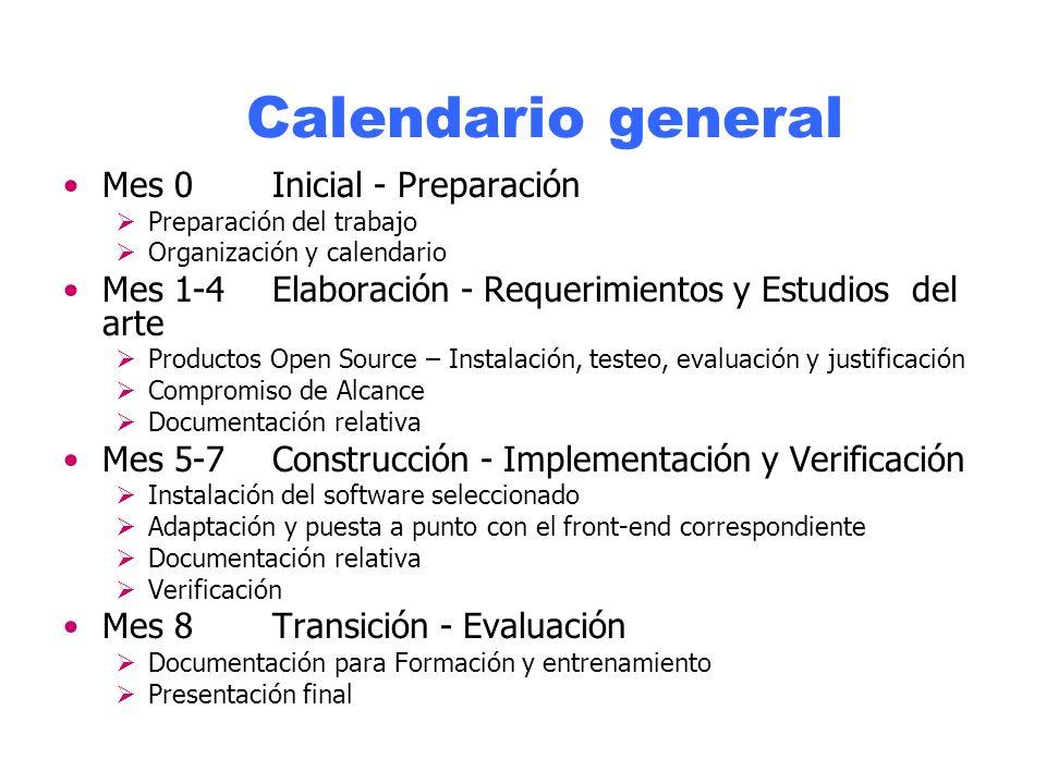 Calendario general Mes 0 Inicial - Preparación