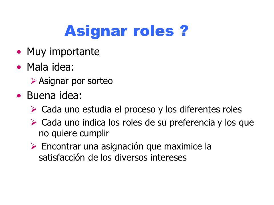 Asignar roles Muy importante Mala idea: Buena idea: