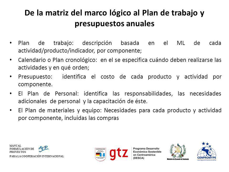 De la matriz del marco lógico al Plan de trabajo y presupuestos anuales