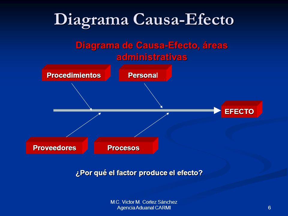 Diagrama de Causa y Efecto (Diagrama de Pescado) - ppt video online ...