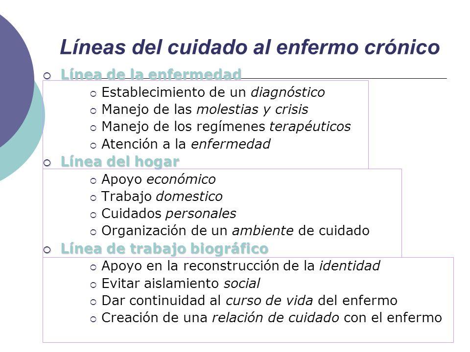 Líneas del cuidado al enfermo crónico