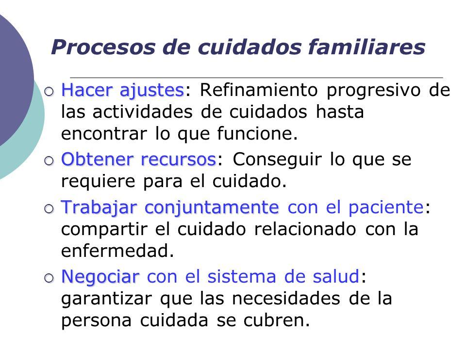 Procesos de cuidados familiares
