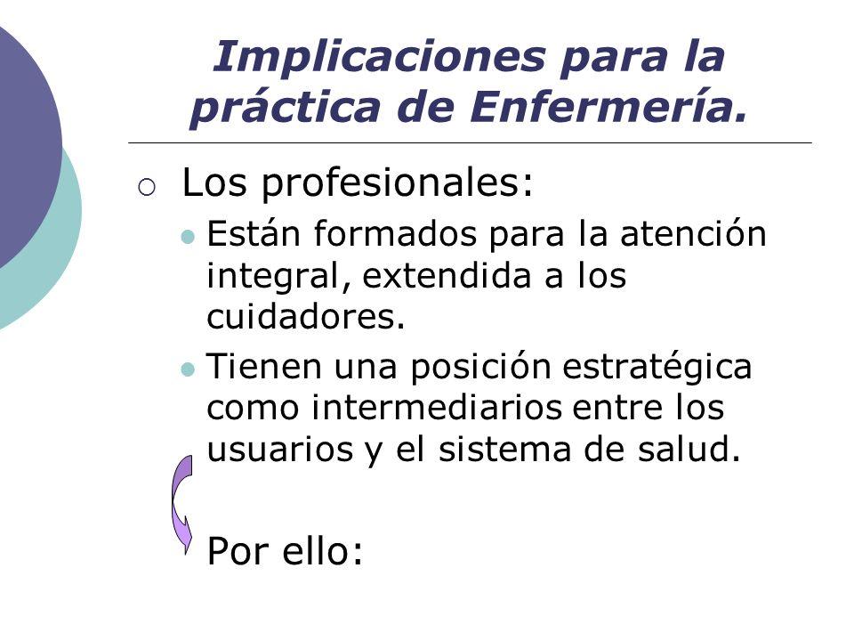 Implicaciones para la práctica de Enfermería.