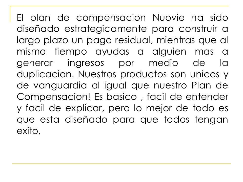 El plan de compensacion Nuovie ha sido diseñado estrategicamente para construir a largo plazo un pago residual, mientras que al mismo tiempo ayudas a alguien mas a generar ingresos por medio de la duplicacion.