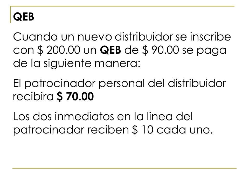 QEB Cuando un nuevo distribuidor se inscribe con $ 200.00 un QEB de $ 90.00 se paga de la siguiente manera: