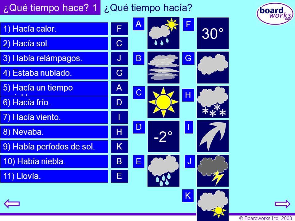 30° -2° ¿Qué tiempo hace 1 ¿Qué tiempo hacía A F 1) Hacía calor. F