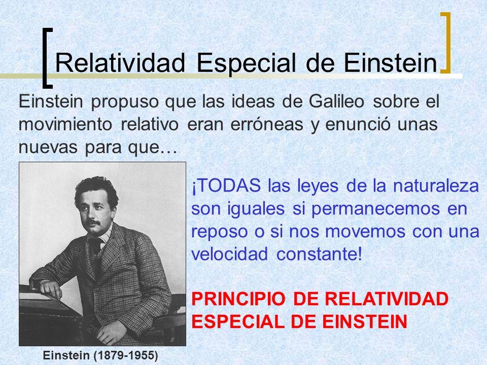 Relatividad Especial de Einstein