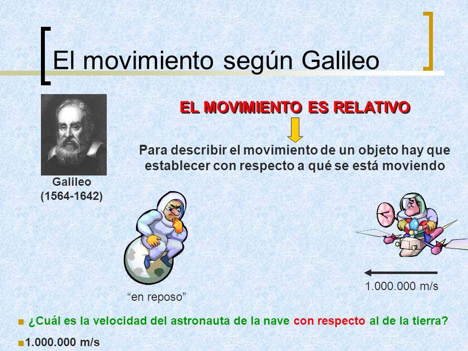El movimiento según Galileo