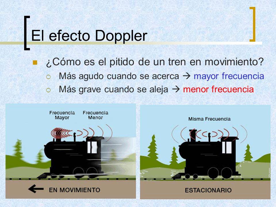 El efecto Doppler ¿Cómo es el pitido de un tren en movimiento