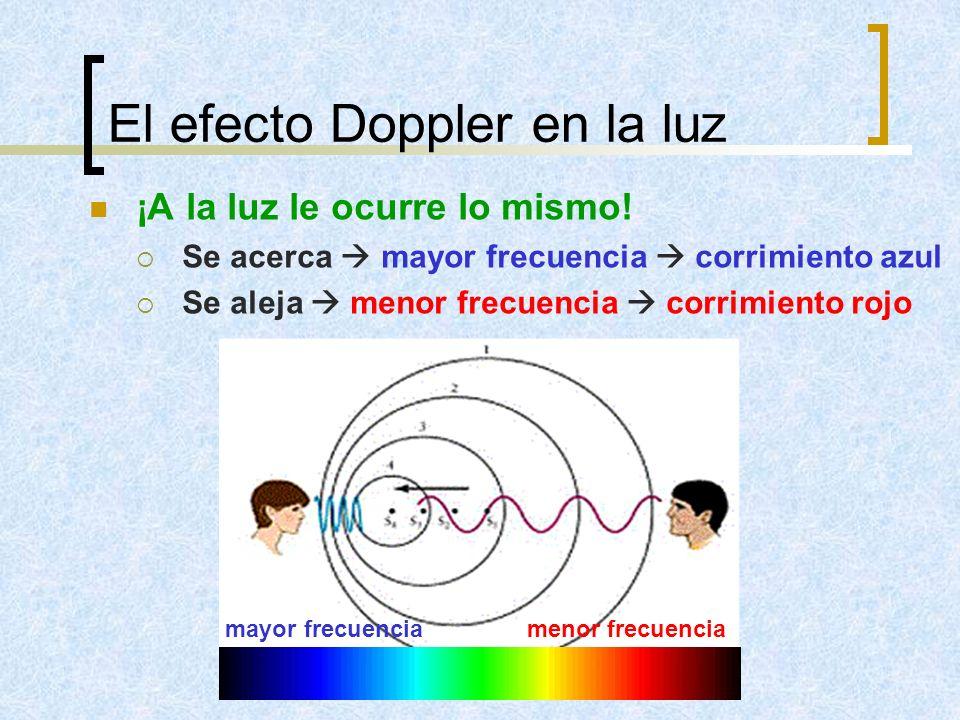 El efecto Doppler en la luz