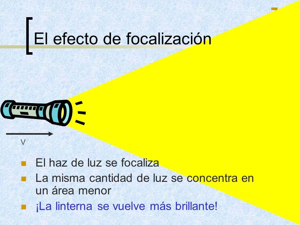 El efecto de focalización