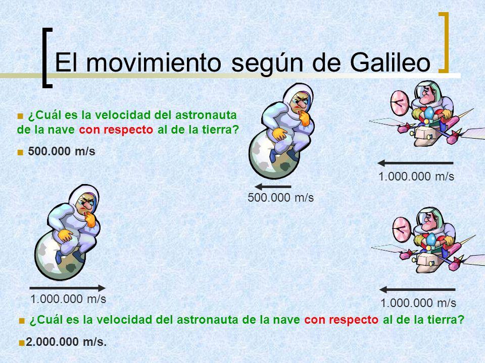 El movimiento según de Galileo