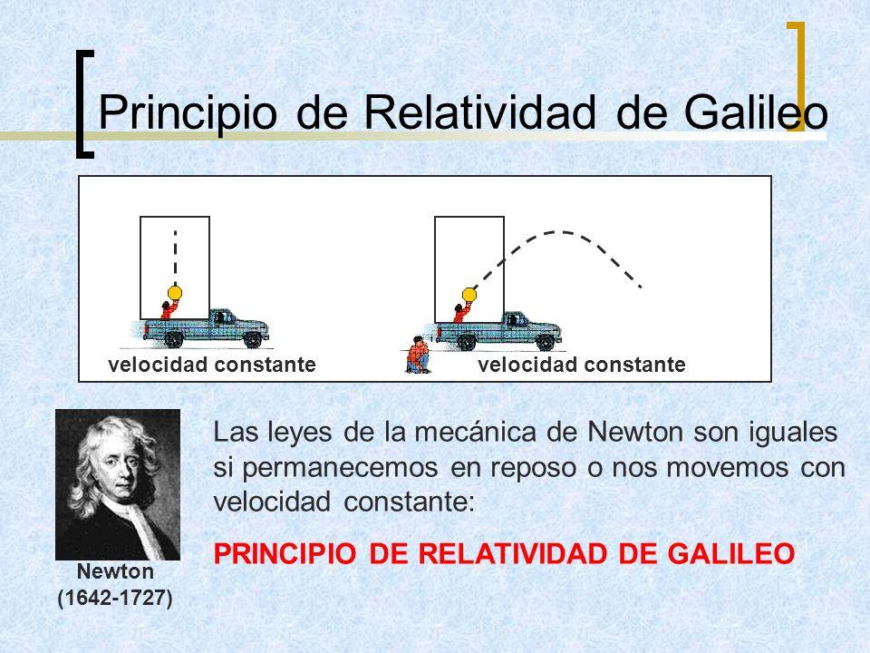 Principio de Relatividad de Galileo