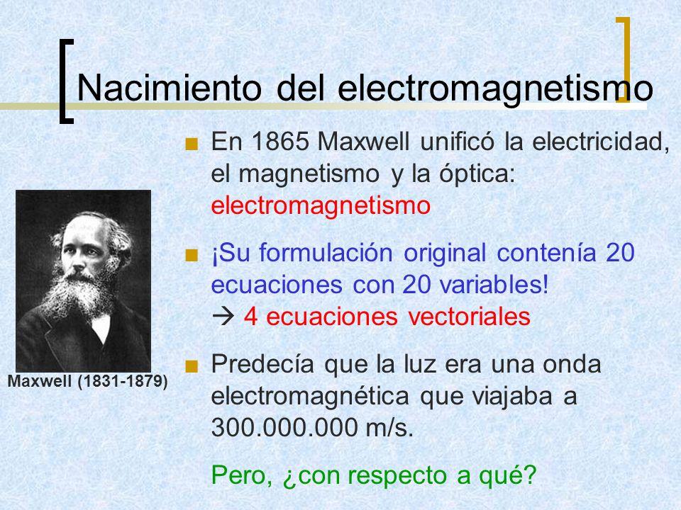 Nacimiento del electromagnetismo