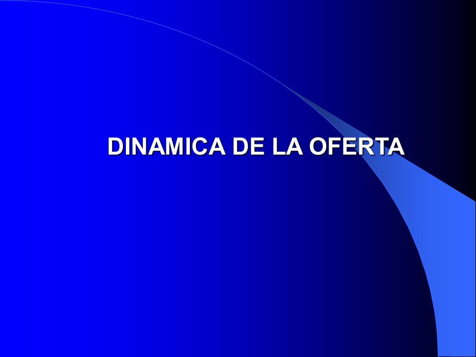 DINAMICA DE LA OFERTA