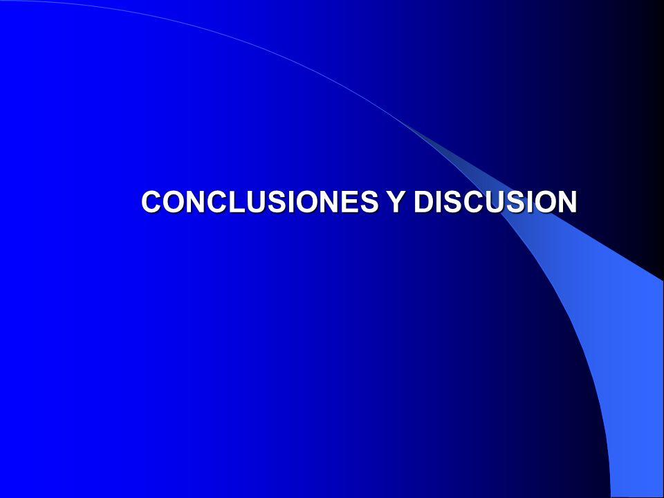 CONCLUSIONES Y DISCUSION