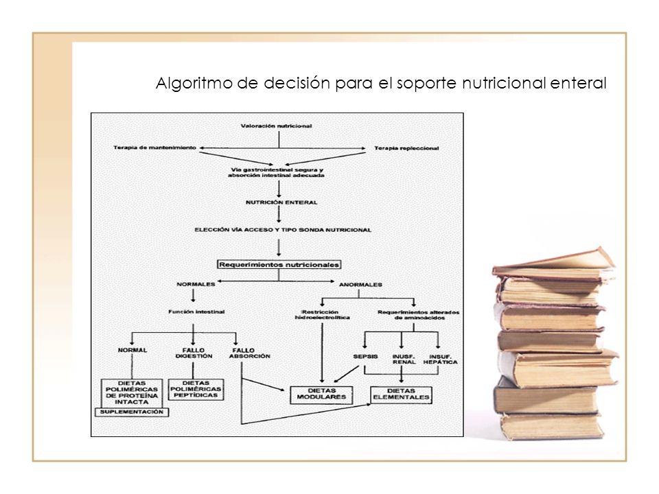 Algoritmo de decisión para el soporte nutricional enteral