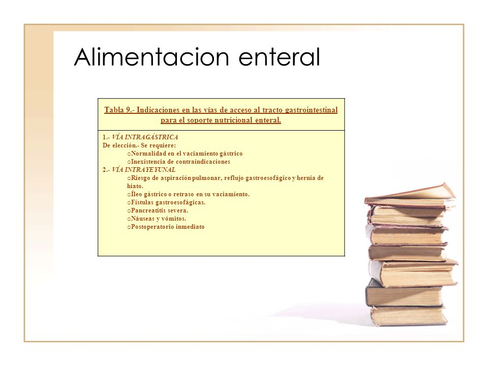 Alimentacion enteral Tabla 9.- Indicaciones en las vías de acceso al tracto gastrointestinal para el soporte nutricional enteral.