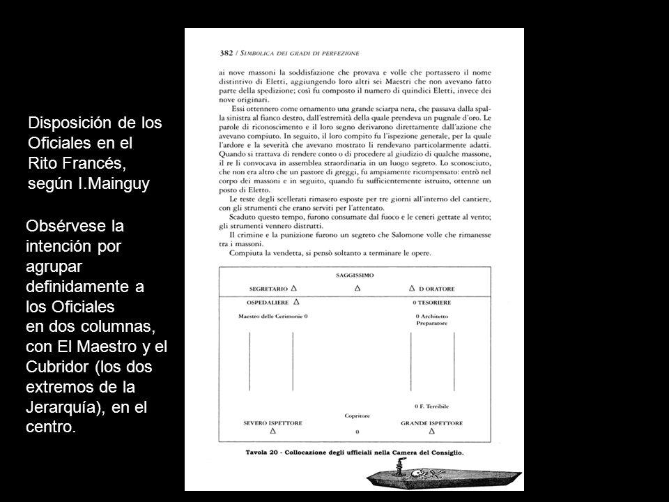 Disposición de los Oficiales en el. Rito Francés, según I.Mainguy. Obsérvese la. intención por.