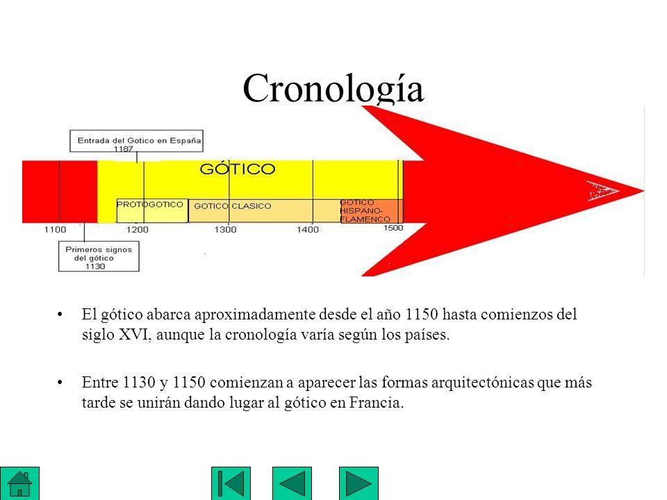 Cronología El gótico abarca aproximadamente desde el año 1150 hasta comienzos del siglo XVI, aunque la cronología varía según los países.