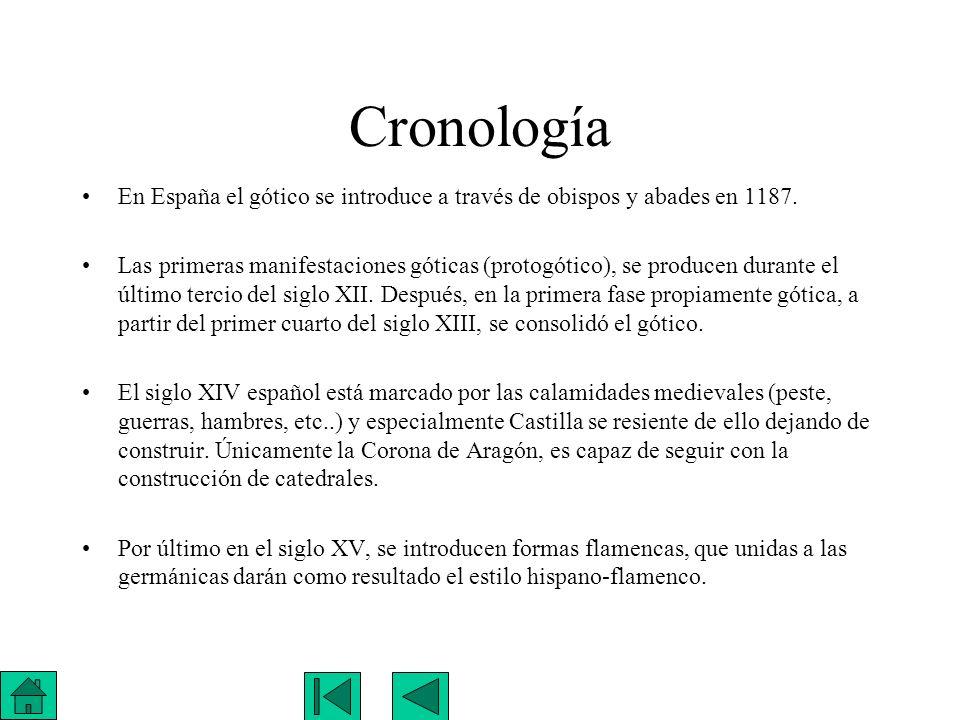 Cronología En España el gótico se introduce a través de obispos y abades en 1187.