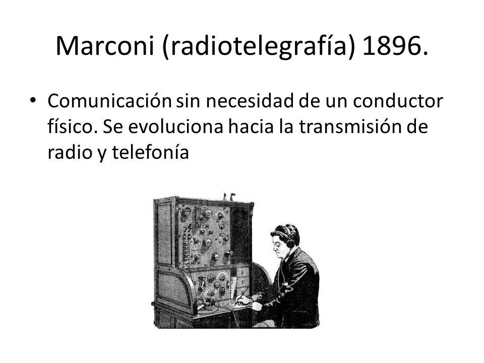 Marconi (radiotelegrafía) 1896.