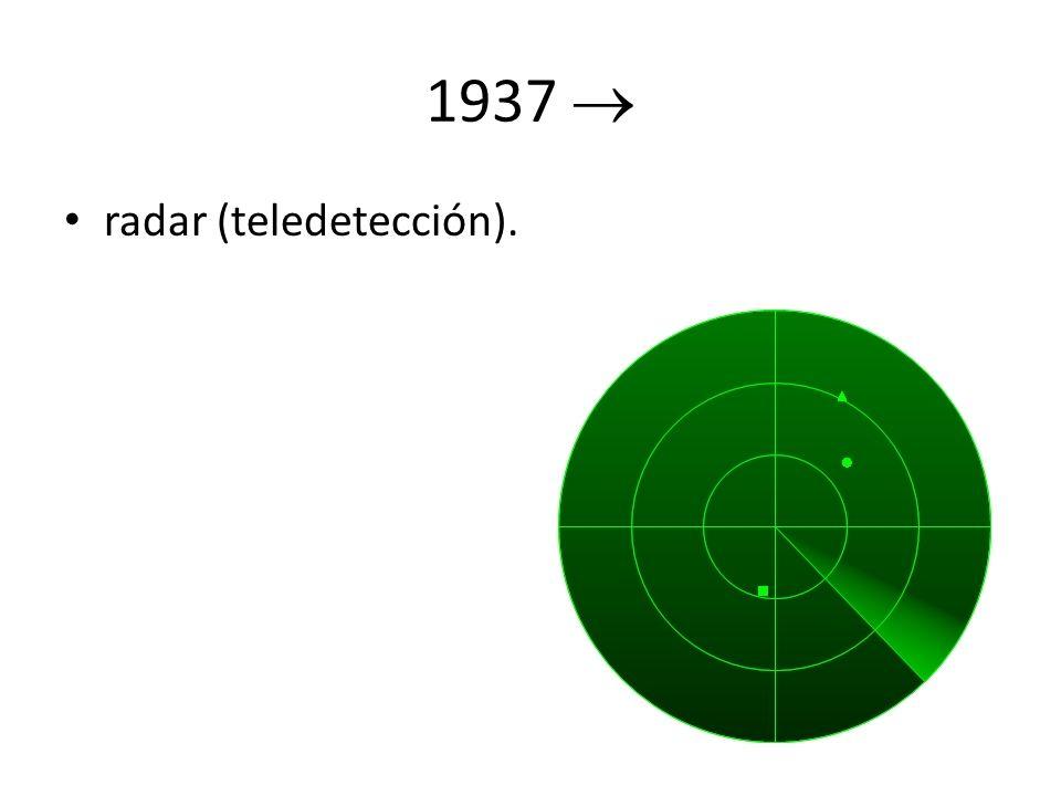 1937  radar (teledetección).